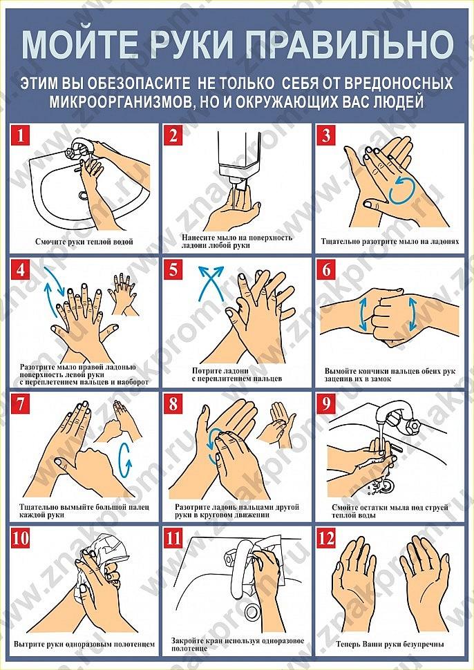Инструкция как мыть руки правильно