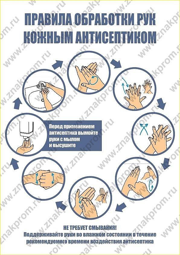 Инструкция как пользоваться антисептиком для рук