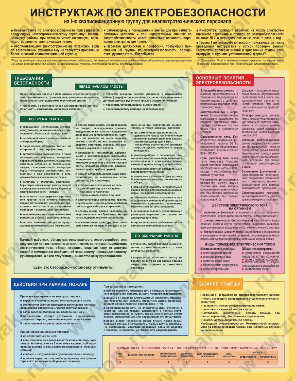 Инструкция по электробезопасности персонала 1 квалификационной группы 20 билеты по электробезопасности