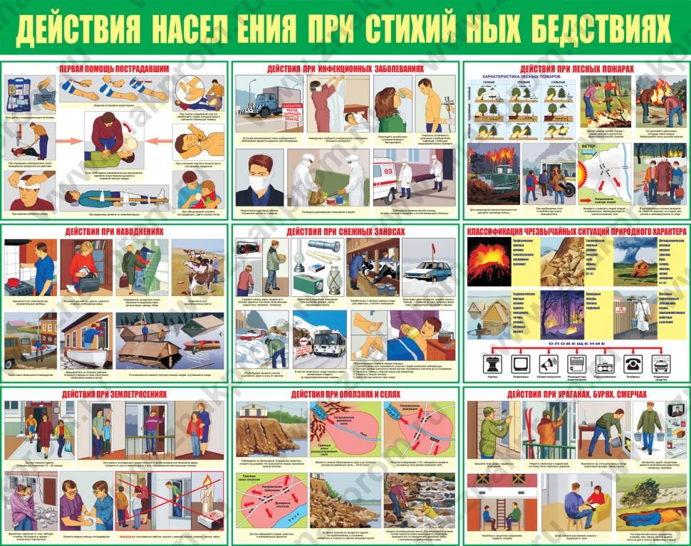 Картинки для стенда стихийные бедствия